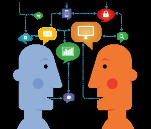 Communication at seles group